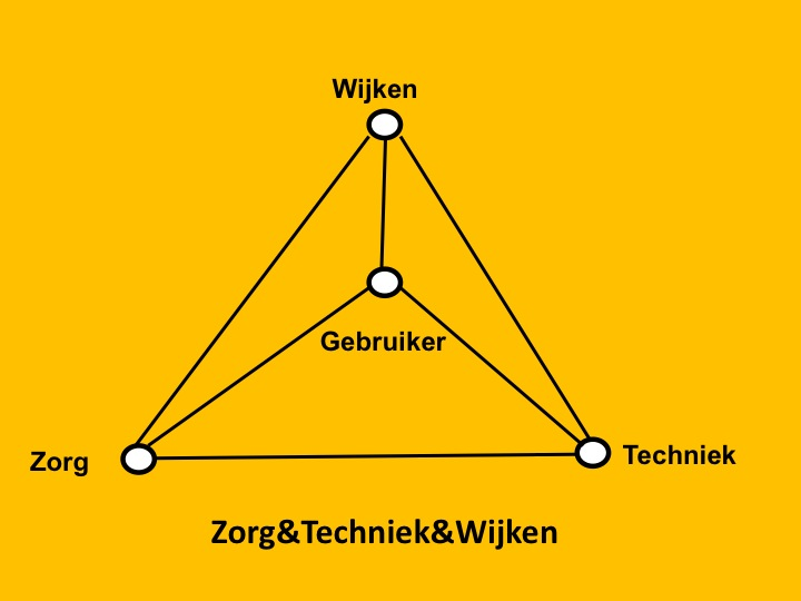 logoztw